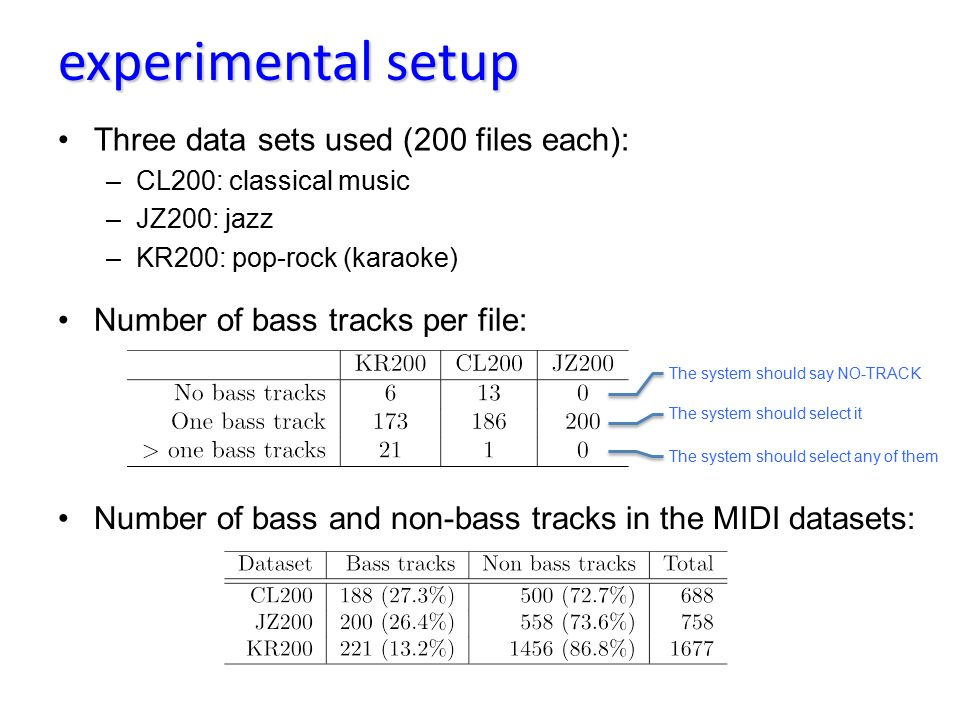 BASS TRACK SELECTION IN MIDI FILES AND MULTIMODAL