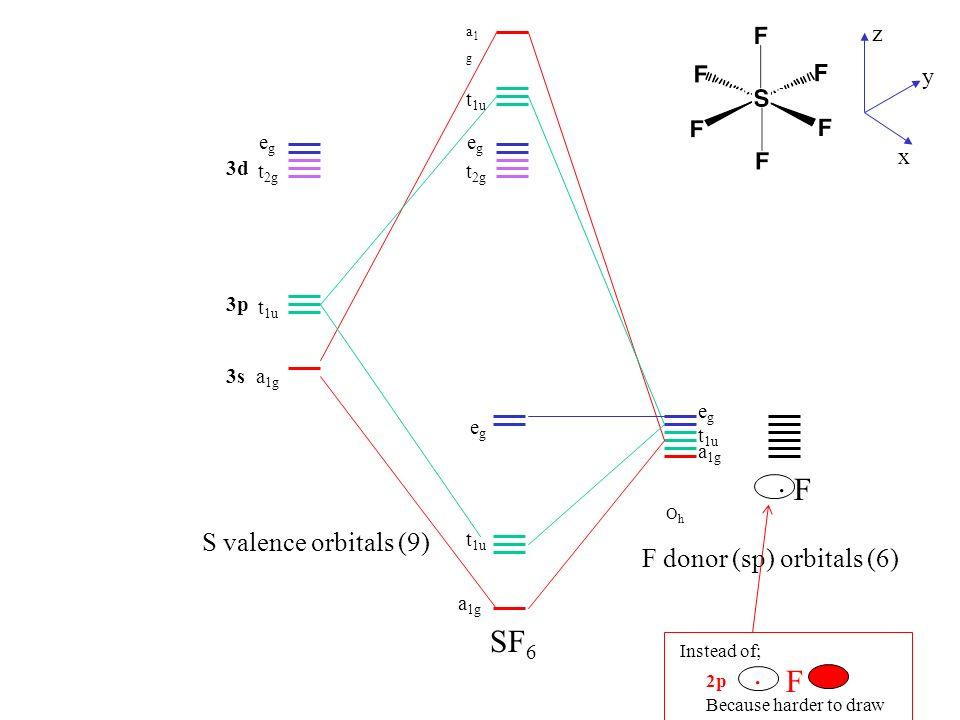 Harder Molecular Orbital Diagrams Circuit Diagram Symbols