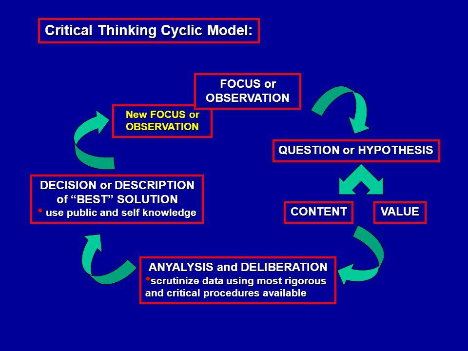 critical thinking models
