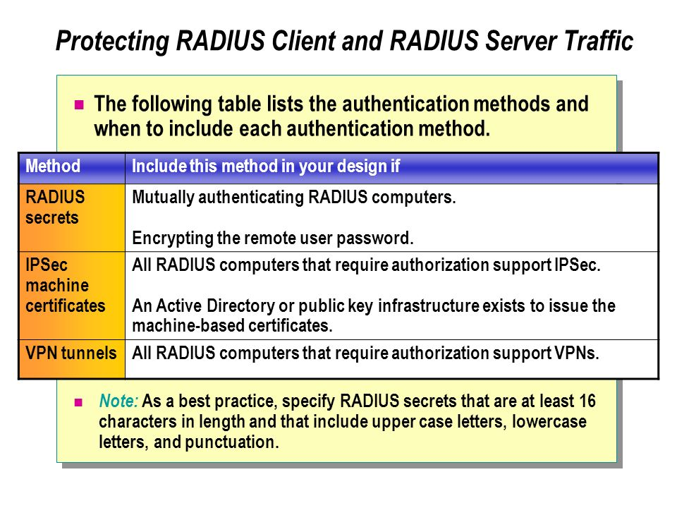 Module 10: RADIUS As a Solution for Remote Access  - ppt