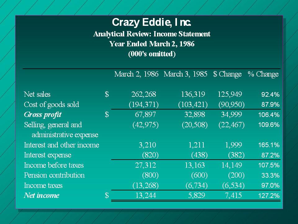 crazy eddie case study solution