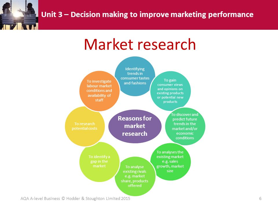 unit 3 investigating marketing Chapter 3 marketing strategy, planning and control in the opening chapter of this textbook emphasis was placed on the need for enterprises to adopt the marketing concept and a marketing orientation.