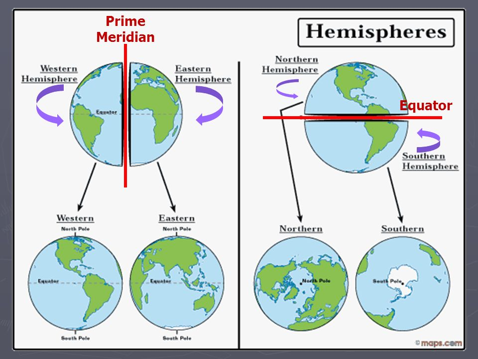 The Four HEMISPHERES. Hemispheres ▻ By using the Equator and Prime ...