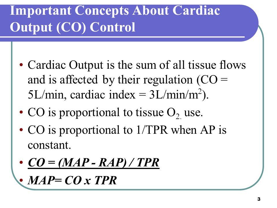 1 1 Cardiac output and Venous Return Faisal I. Mohammed, MD ... Map Co X Tpr on sd map, la map, mn map, ca map, sc map, mc map, ut map, az map, mo map, no map, or map, cu map, pm2.5 map, de map, colorado map, fl map, nc map, ihb map, un map,
