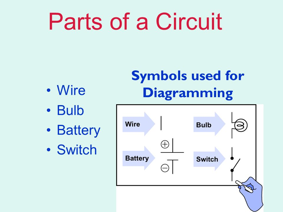 Current Electricity. Explore how a circuit works Follow the ...