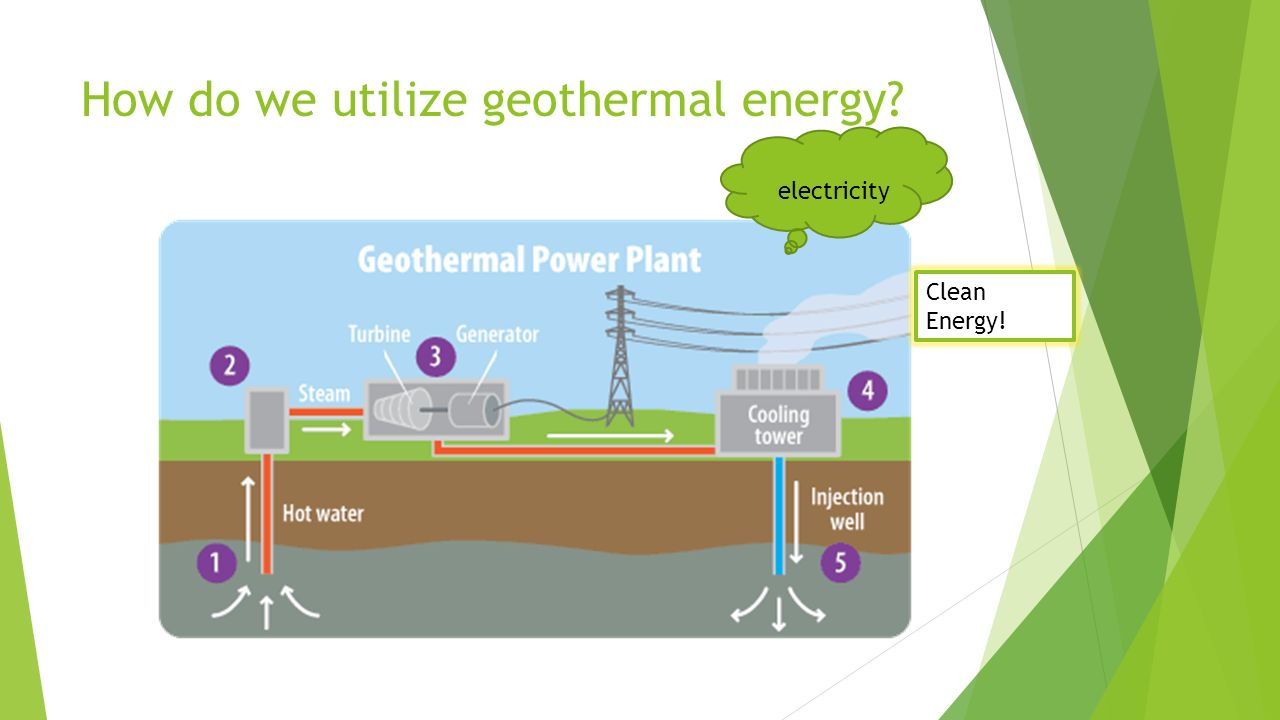 Geothermal Energy Rongrong Miao How Does Work Power Plant Diagram 3