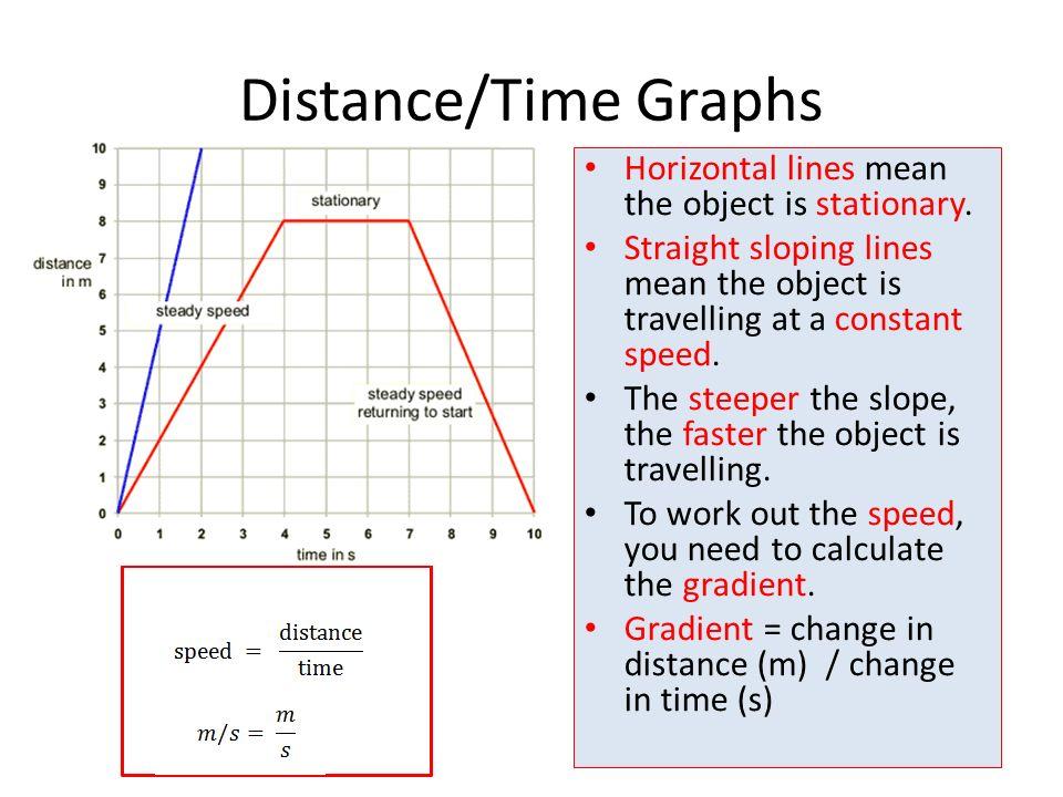 Aqa p2 topic 1 motion distancetime graphs horizontal lines mean 2 distancetime graphs ccuart Image collections