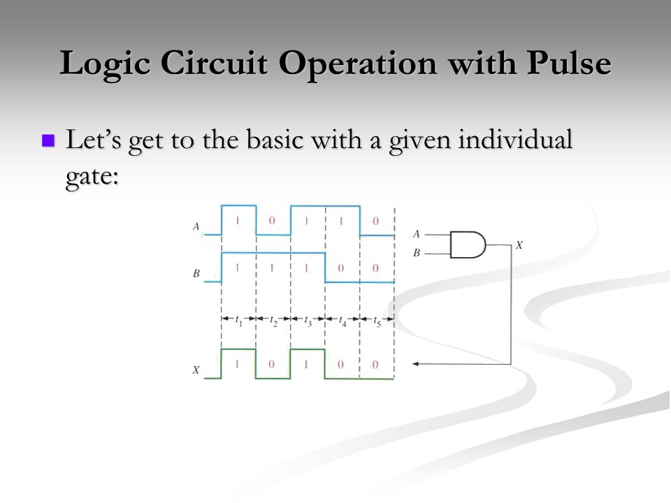 Logic Circuit Operation with Pulse Let's get to the basic with a given individual gate: Let's get to the basic with a given individual gate: