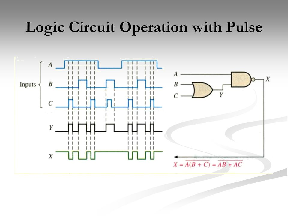 Logic Circuit Operation with Pulse