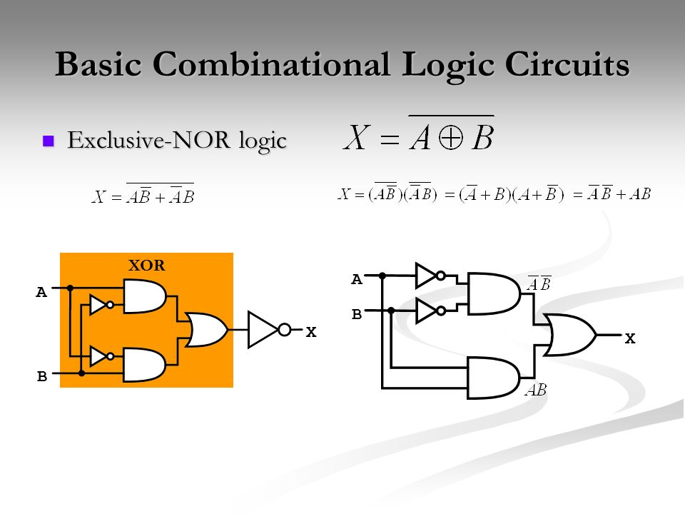 Basic Combinational Logic Circuits Exclusive-NOR logic Exclusive-NOR logic A B XOR X A B X