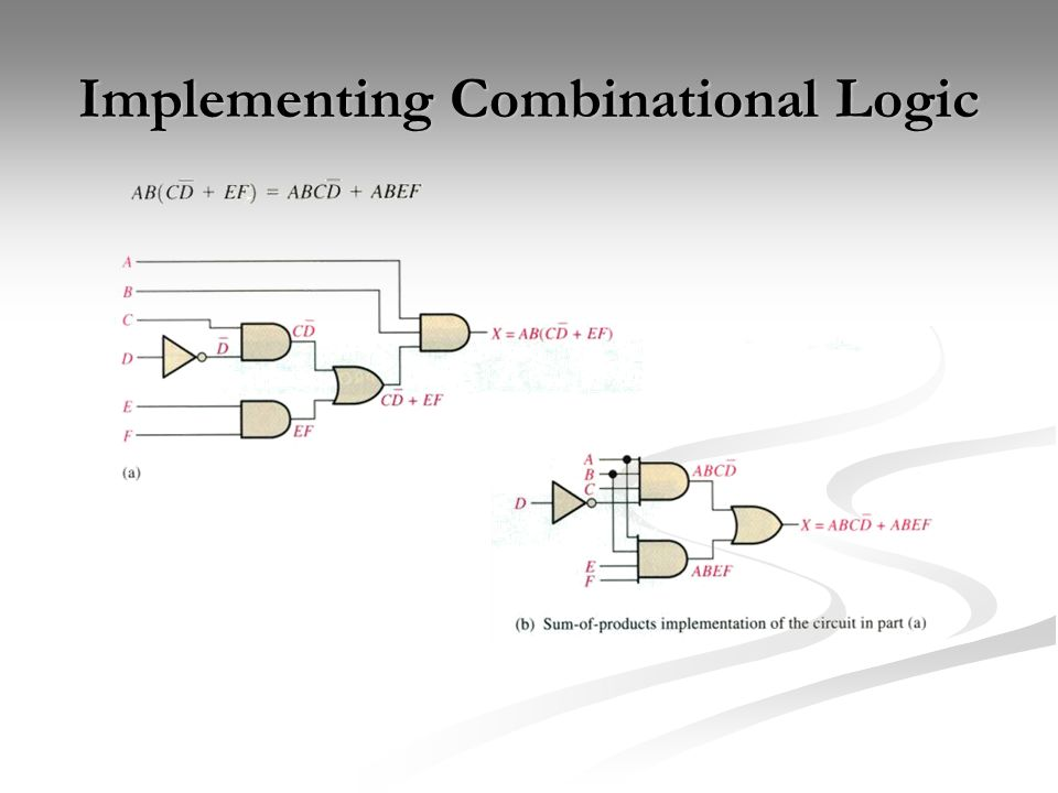 Implementing Combinational Logic