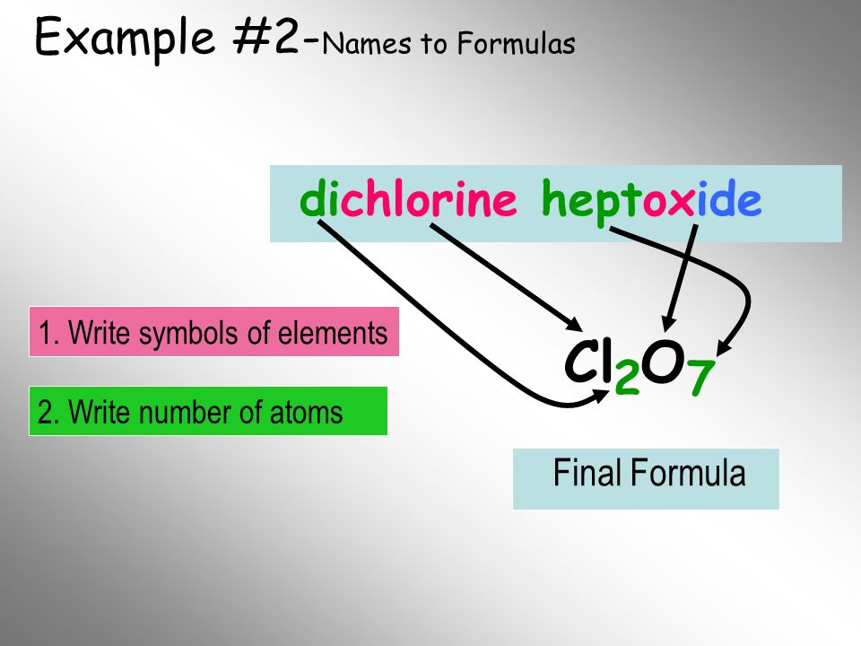 Example #1- Names to Formulas Sulfur trioxide S O 3 2.