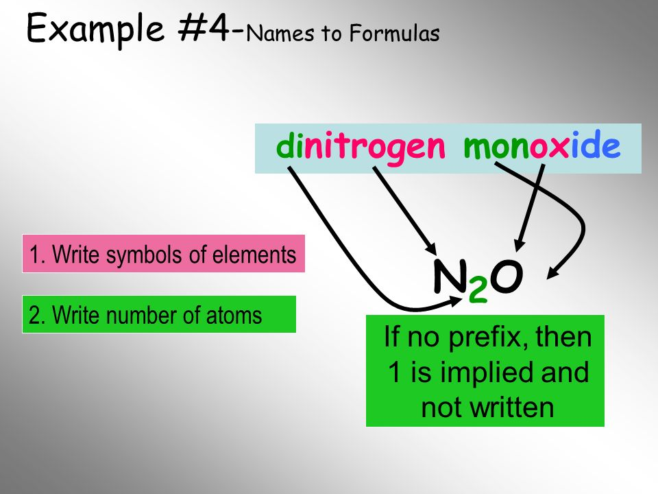 Example #3- Names to Formulas phosphorus pentachloride P Cl 5 2.