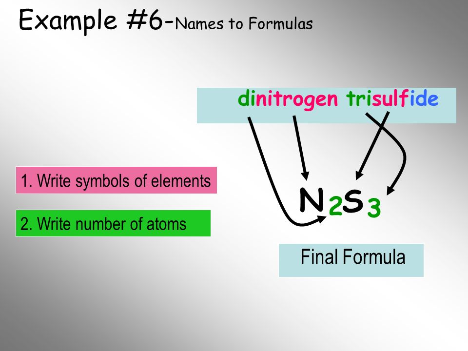 Example #5- Names to Formulas carbon monoxide C O 2.