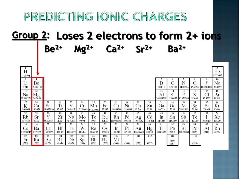 Group 1: Lose 1 electron to form 1+ ions H+H+H+H+ Li + Na + K+K+K+K+