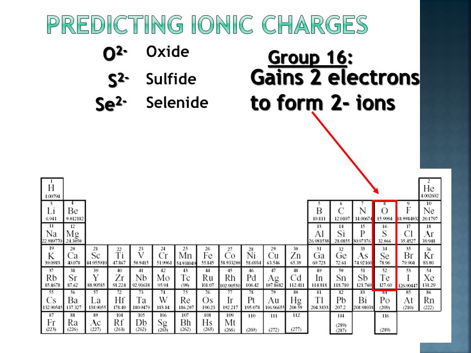 Group 15: Gains 3 electrons to form 3- ions Gains 3 electrons to form 3- ions N 3- P 3- As 3- Nitride Phosphide Arsenide