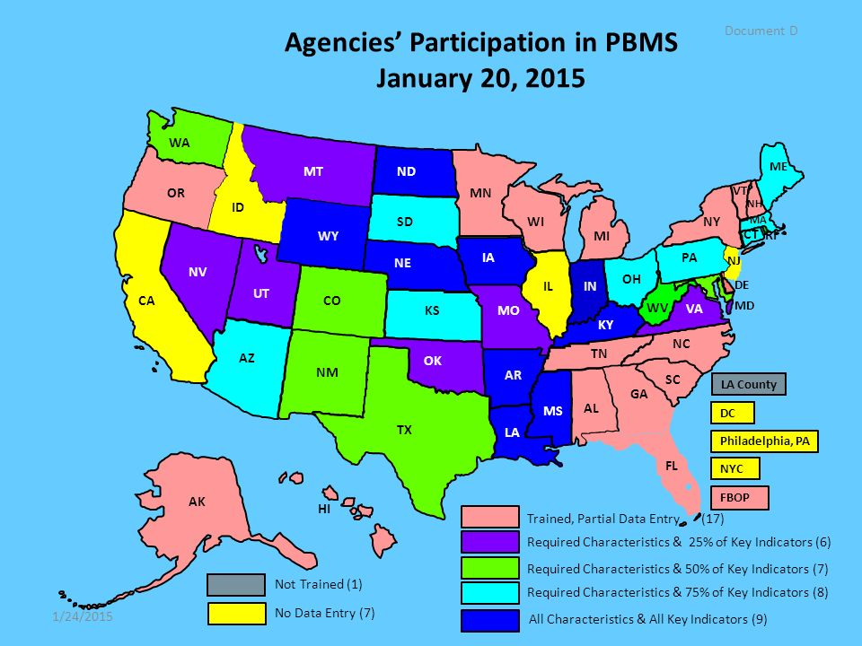 Agencies' Participation in PBMS January 20, 2015 PA IL TX AZ CA Trained, Partial Data Entry (17) Required Characteristics & 75% of Key Indicators (8) OH LA MS VA NC TN SC GA ME AL FL MO MI AR IN WI MN ID WA OR NV UT WY SD NDMT NM OK HI AK KS CO NE IA KY NY MA RI MD DE VT NH WV Philadelphia, PA NYC No Data Entry (7) NJ DC FBOP All Characteristics & All Key Indicators (9) CT Required Characteristics & 50% of Key Indicators (7) Required Characteristics & 25% of Key Indicators (6) 1/24/2015 LA County Not Trained (1) Document D