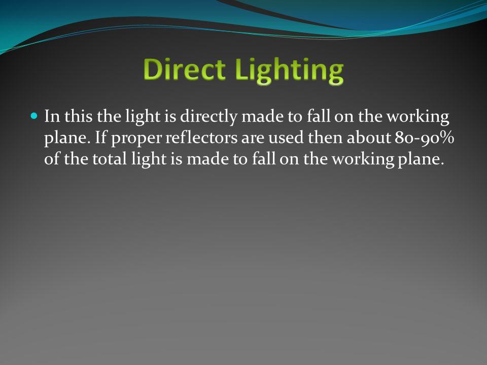Diffe Lighting Scheams Are 1 Direct 2 Semi