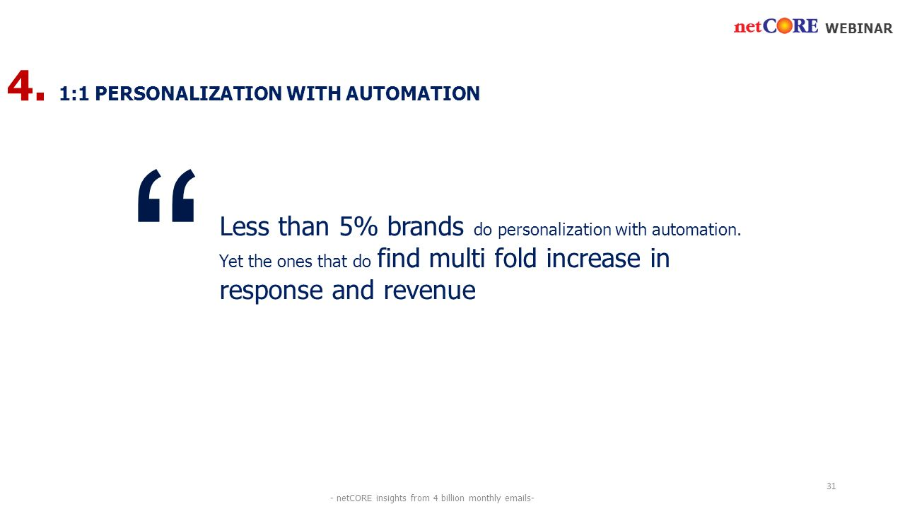 Less than 5% brands do personalization with automation.
