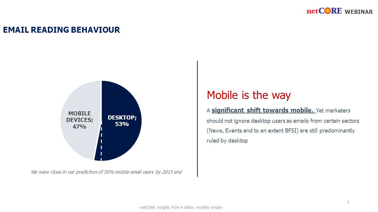 READING BEHAVIOUR We were close in our prediction of 50% mobile  users by 2015 end WEBINAR Mobile is the way A significant shift towards mobile.