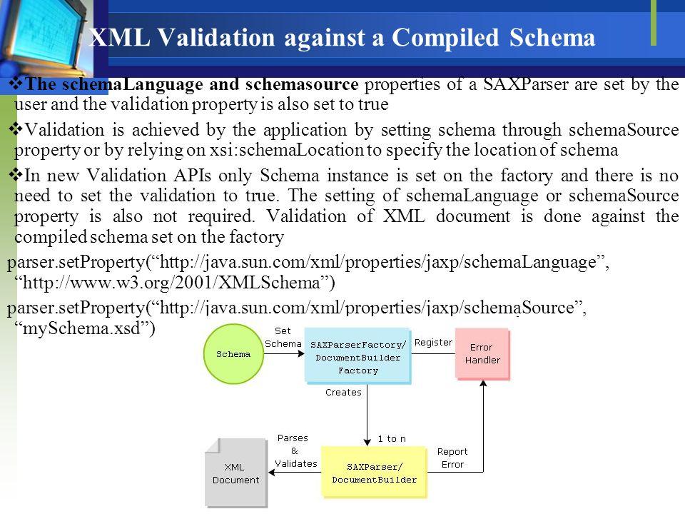 Documentbuilder non validating
