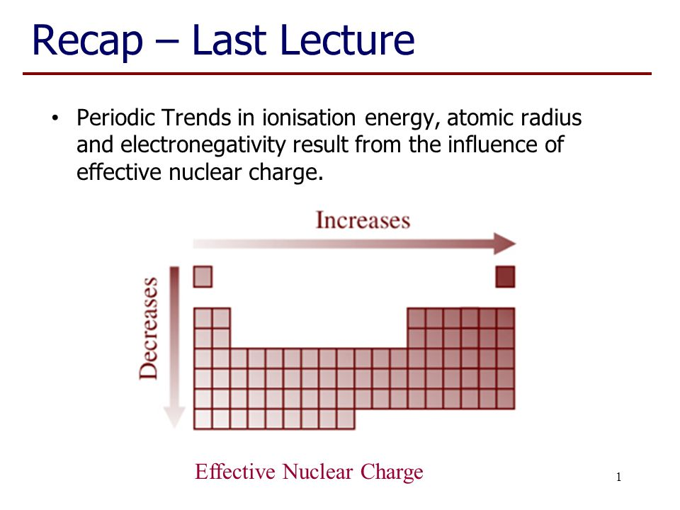 1 Effective Nuclear Charge. Recap U2013 Last Lecture Periodic Trends In  Ionisation Energy, Atomic Radius And Electronegativity Result From