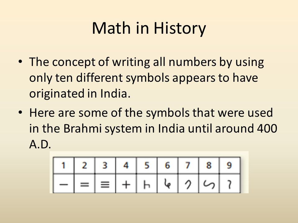 Chapter 2 Blue Mrs Kane Warm Up Math In History The Concept Of