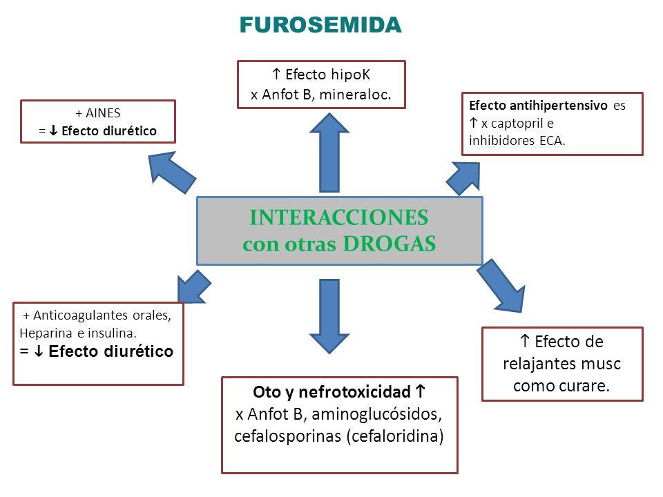 interacción diurética y prostática