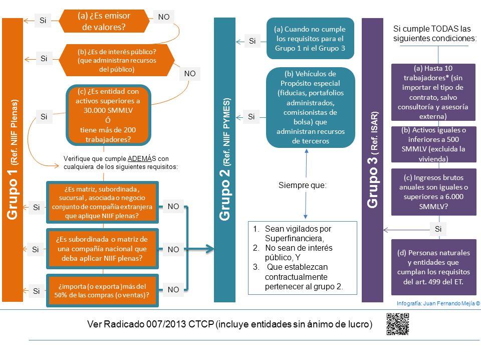 Juan Fernando Mejía Este material puede descargarse desde Aspectos Prácticos de las NIIF Juan Fernando. - ppt download - 웹
