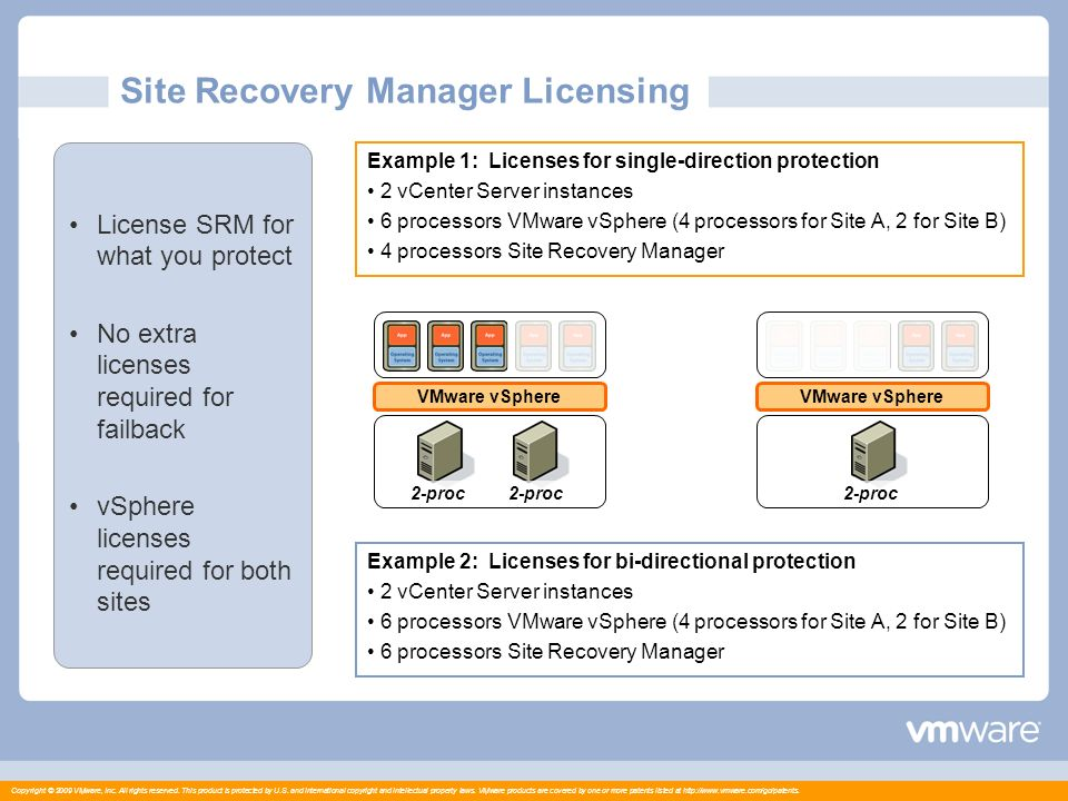 VMware Virtualization for Business Continuity and Disaster Recovery