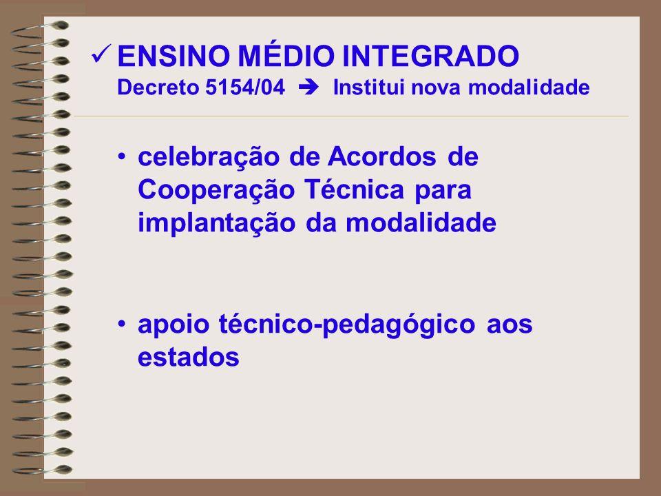 DECRETO 5154 04 PDF DOWNLOAD