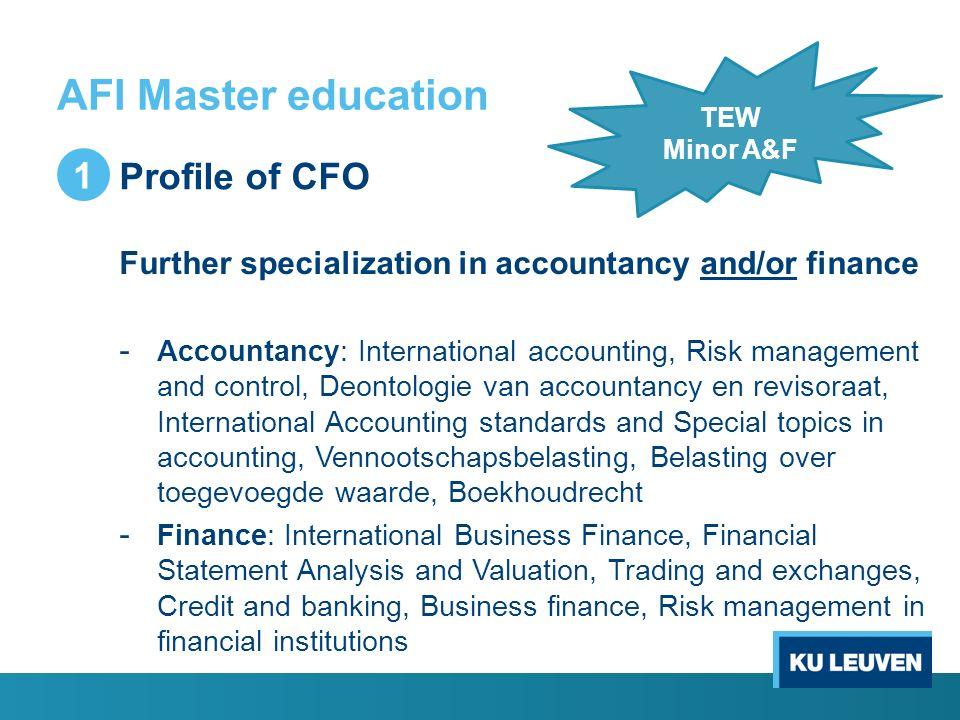 international accounting topics