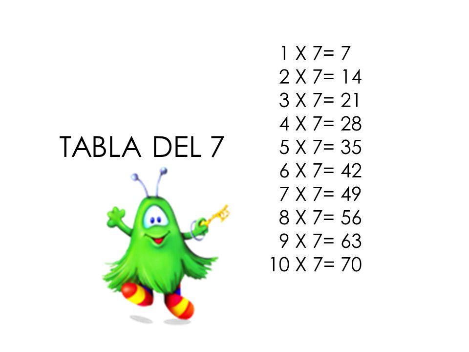 capÍtulo 5 tablas de multiplicar del 6 7 8 y 9 tercero bÁsico