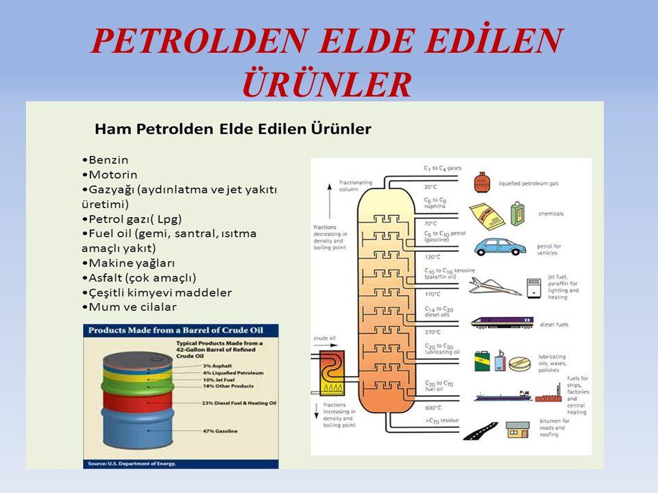 seymen ppt download