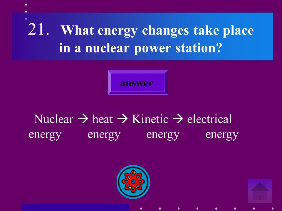 20. What energy changes take place in a hydroelectric power station.