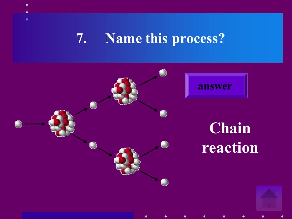 6.Name the process which occurs in a reactor chamber Nuclear fission answer