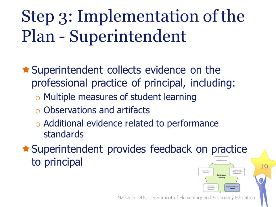 Step 3: Implementation of the Plan - Superintendent  Superintendent collects evidence on the professional practice of principal, including: o Multiple measures of student learning o Observations and artifacts o Additional evidence related to performance standards  Superintendent provides feedback on practice to principal Massachusetts Department of Elementary and Secondary Education 19