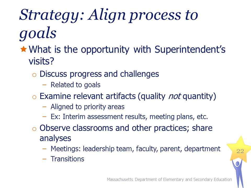 Strategy: Align process to goals  What is the opportunity with Superintendent's visits.