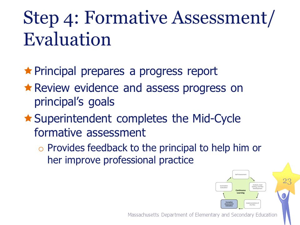 Step 4: Formative Assessment/ Evaluation  Principal prepares a progress report  Review evidence and assess progress on principal's goals  Superintendent completes the Mid-Cycle formative assessment o Provides feedback to the principal to help him or her improve professional practice Massachusetts Department of Elementary and Secondary Education 23