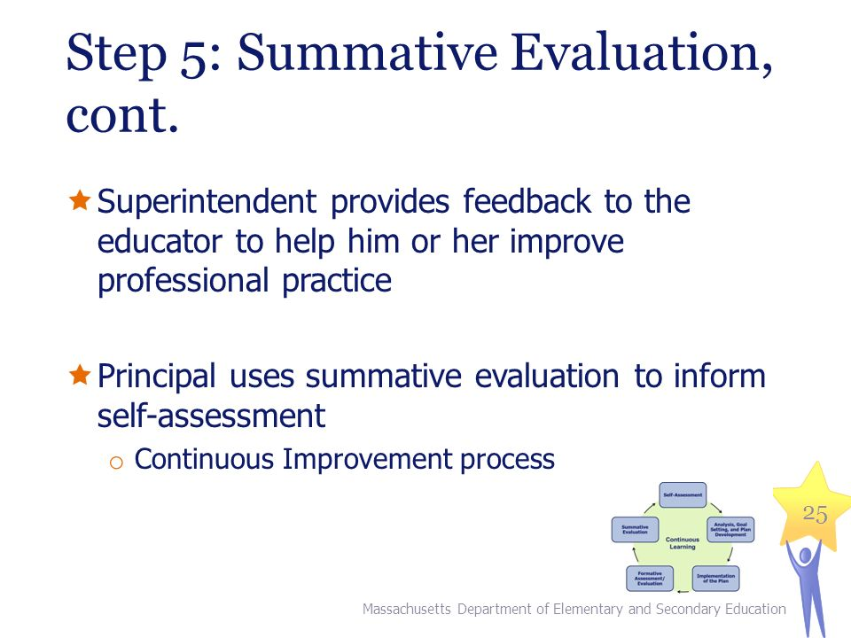 Step 5: Summative Evaluation, cont.