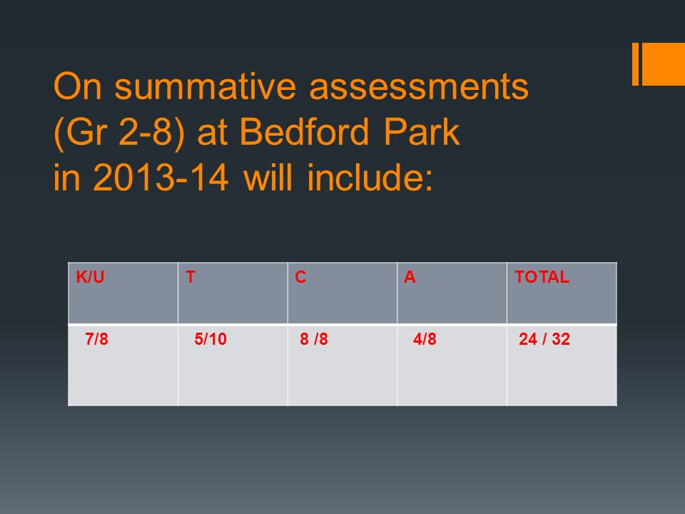 On summative assessments (Gr 2-8) at Bedford Park in will include: K/UTCATOTAL 7/8 5/10 8 /8 4/8 24 / 32