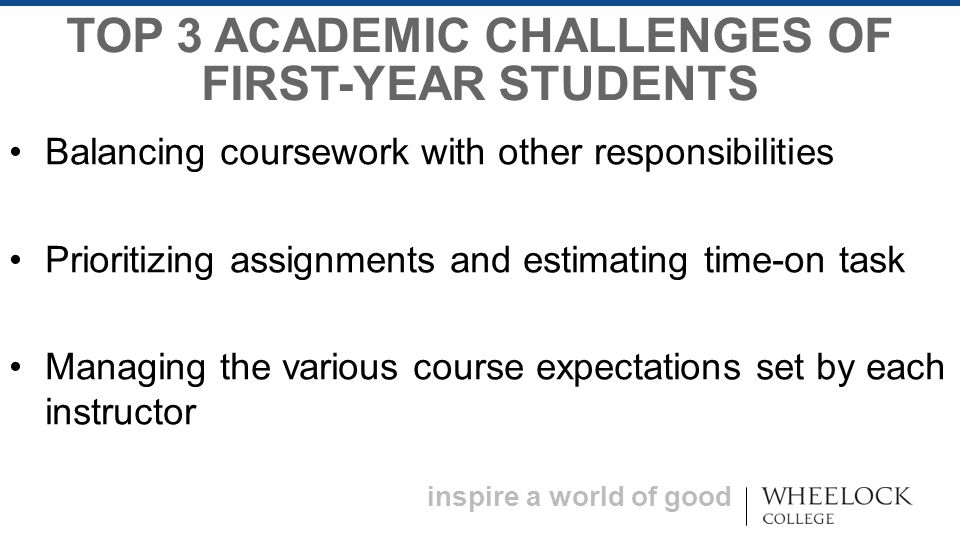 inspire a world of good Balancing coursework with other responsibilities Prioritizing assignments and estimating time-on task Managing the various course expectations set by each instructor TOP 3 ACADEMIC CHALLENGES OF FIRST-YEAR STUDENTS