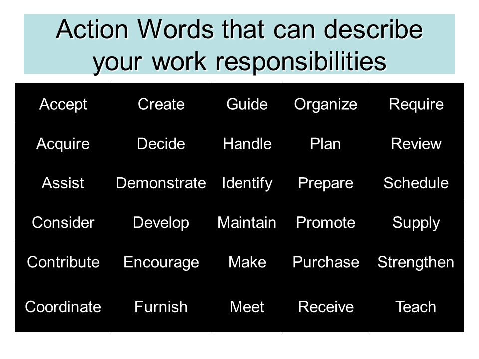 Action Words that can describe your work responsibilities AcceptCreateGuideOrganizeRequire AcquireDecideHandlePlanReview AssistDemonstrateIdentifyPrepareSchedule ConsiderDevelopMaintainPromoteSupply ContributeEncourageMakePurchaseStrengthen CoordinateFurnishMeetReceiveTeach