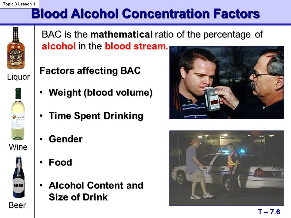 Blood Alcohol Concentration Factors T – 7.6 Topic 3 Lesson 1 Liquor Beer Weight (blood volume)Weight (blood volume) Time Spent DrinkingTime Spent Drinking GenderGender FoodFood Alcohol Content and Size of DrinkAlcohol Content and Size of Drink Wine BAC is the mathematical ratio of the percentage of alcohol in the blood stream.