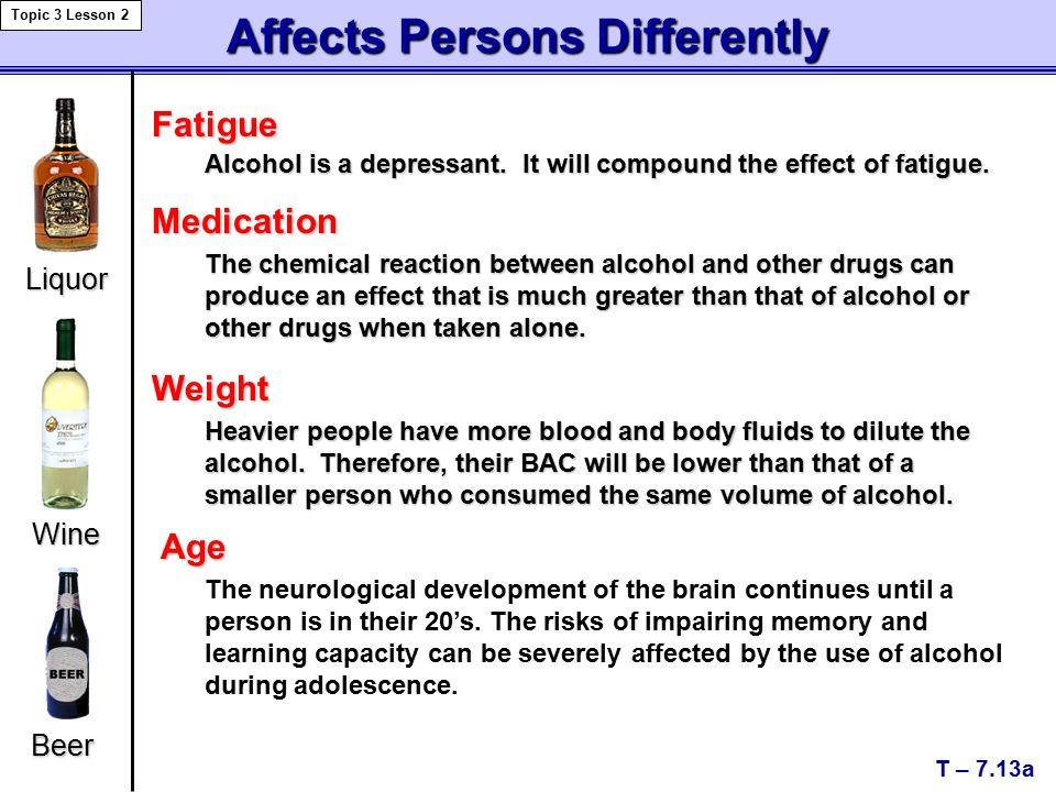 Affects Persons Differently T – 7.13a Topic 3 Lesson 2 Medication The chemical reaction between alcohol and other drugs can produce an effect that is much greater than that of alcohol or other drugs when taken alone.