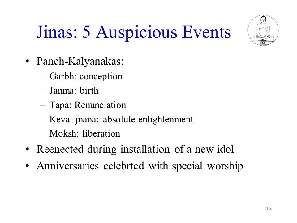 1 Jain Festivals & Calendar Yashwant K  Malaiya JAINA