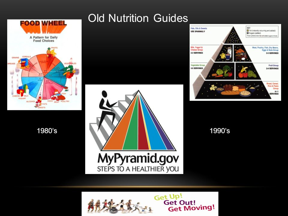 Old Nutrition Guides 1980's1990's