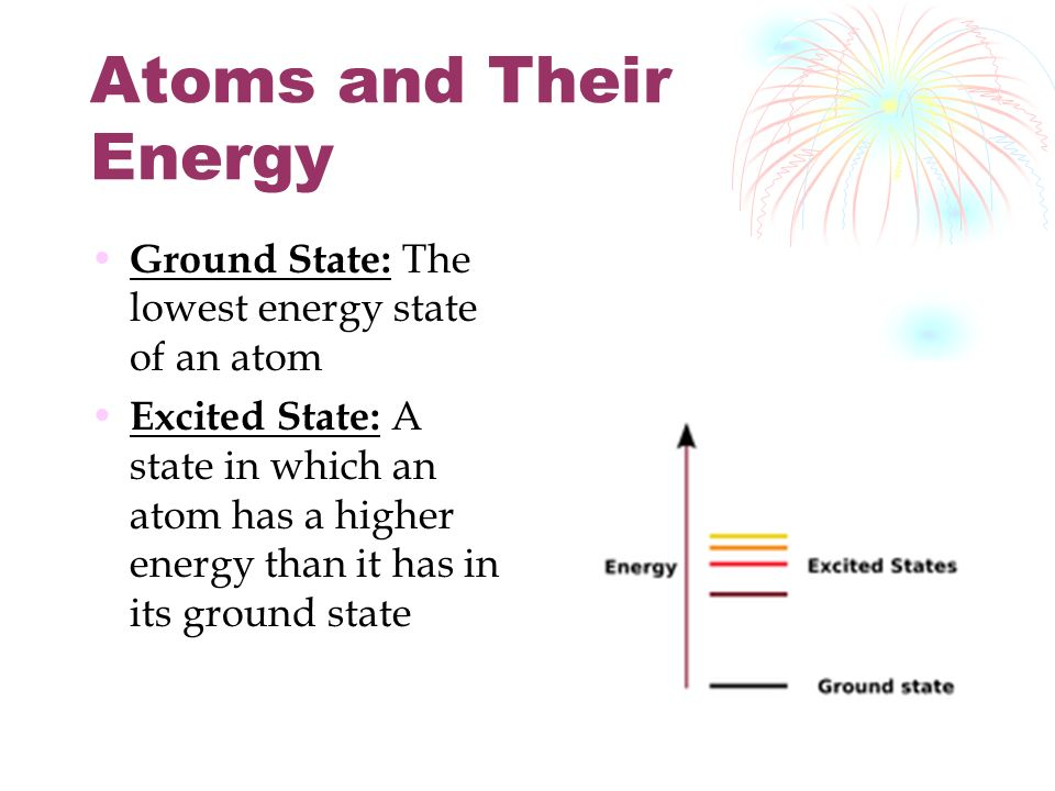Atoms and Their Energy Ground State: The lowest energy state of an atom Excited State: A state in which an atom has a higher energy than it has in its ground state