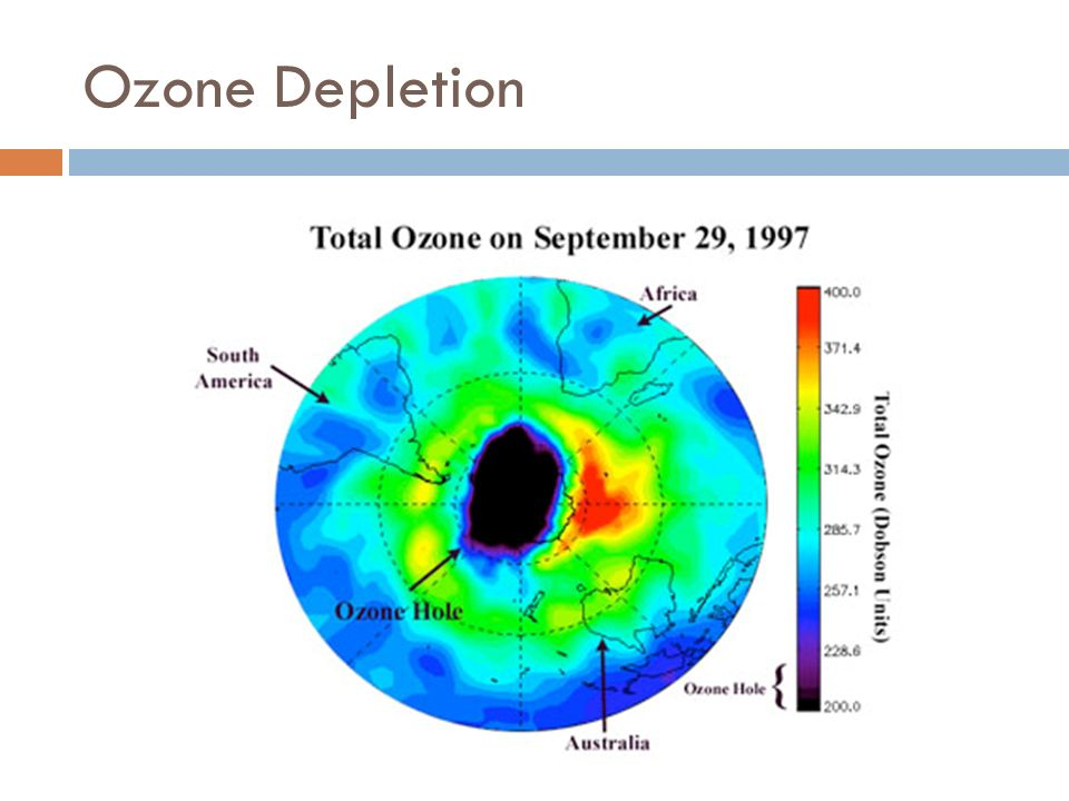 Ozone Depletion  In the 1970's, scientists noticed that the ozone layer over Antarctica was growing thinner.