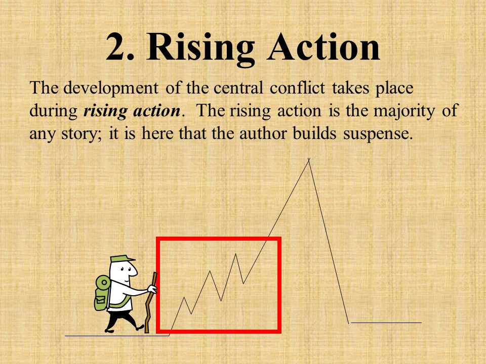 2. Rising Action The development of the central conflict takes place during rising action.